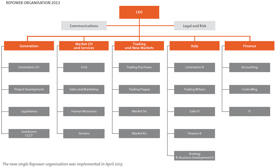 repower online report 2012 events after the balance sheet date