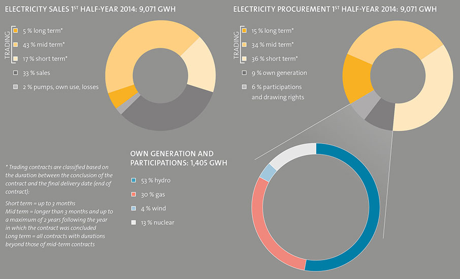 Ethanol fuel energy balance